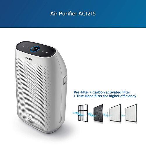 Philips 1000 Series AC1215