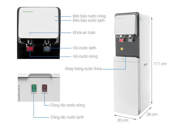 Cấu tạo của máy lọc nước nóng lạnh
