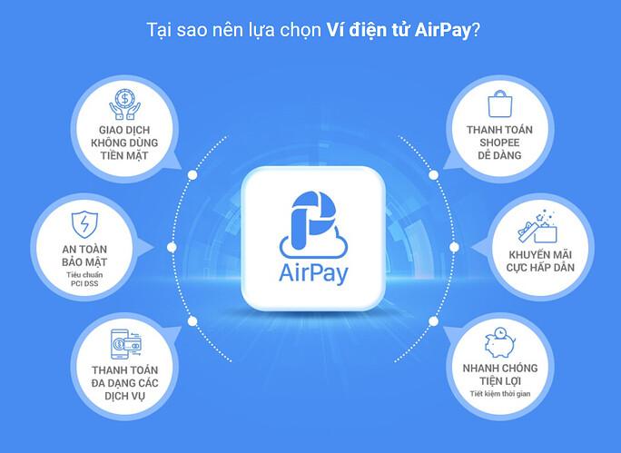 lợi ích AirPay