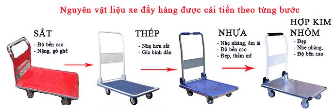 Mach-bạn-dia-chi-mua-xe-day-hang-chat-luong-gia-re-4
