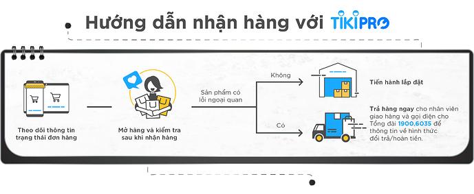 Hướng dẫn nhận hàng Tiki Pro