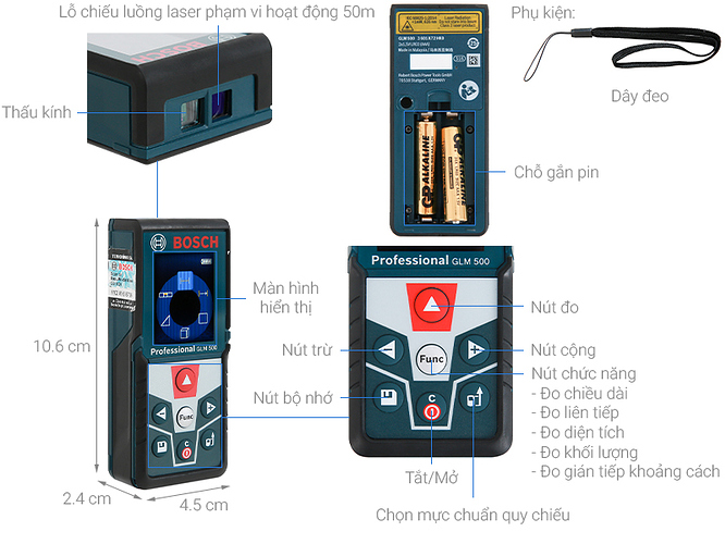 Cung-kham-pha-uu-diem-noi-bat-cua-thuoc-do-laser-5
