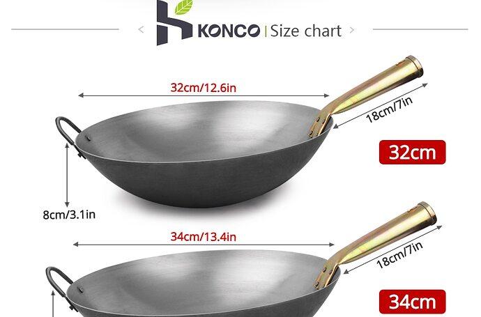 Kích thước chảo Konco