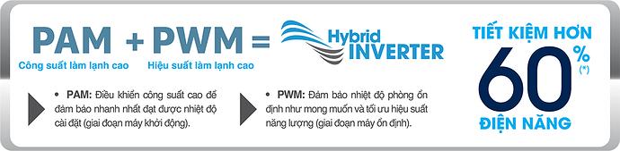 inverter-pam-pwm