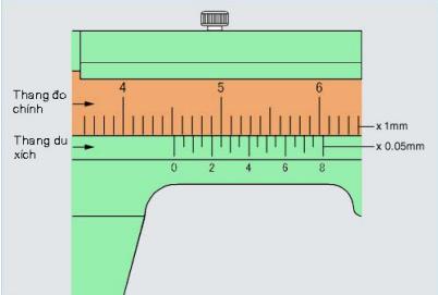 Cách đọc kích thước bằng thước kẹp