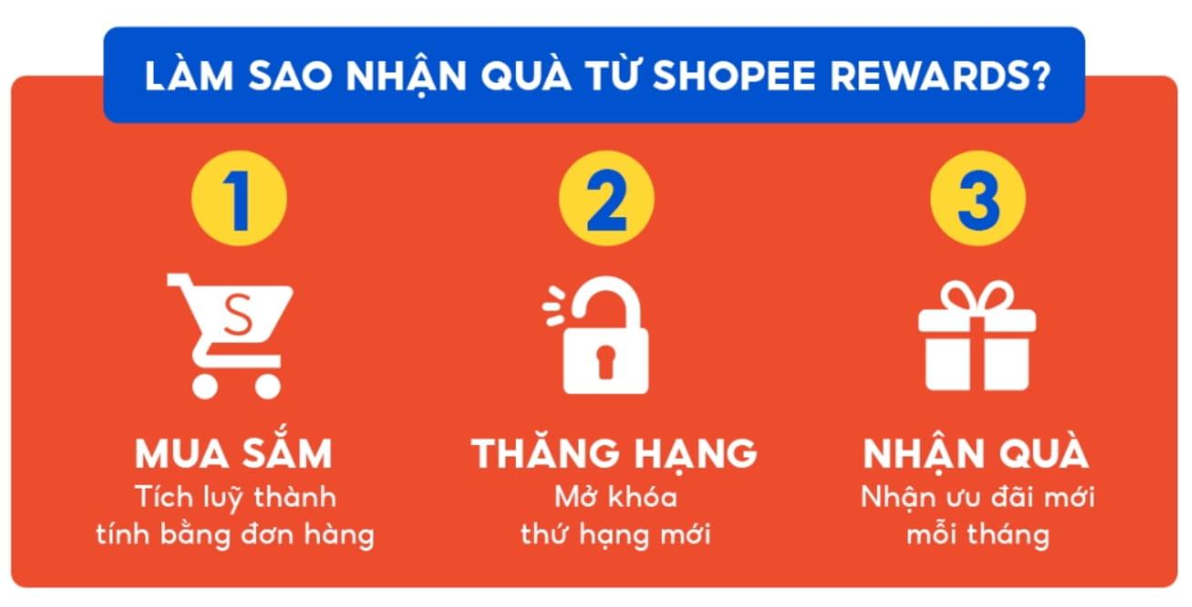 shopee-rewards-qua-theo-hang