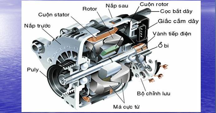 hệ thống nhiên liệu máy phát điện xoay chiều