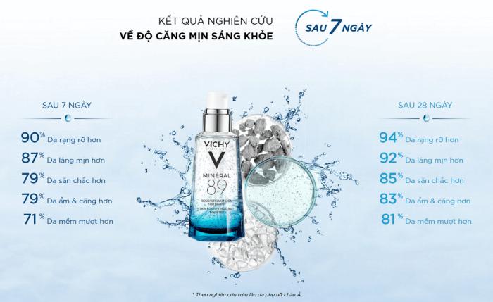 Dưỡng-chất-cô-đặc-Vichy-Minéral-89-50ml-–-Giúp-phục-hồi-và-bảo-vệ-da-siêu-hot.
