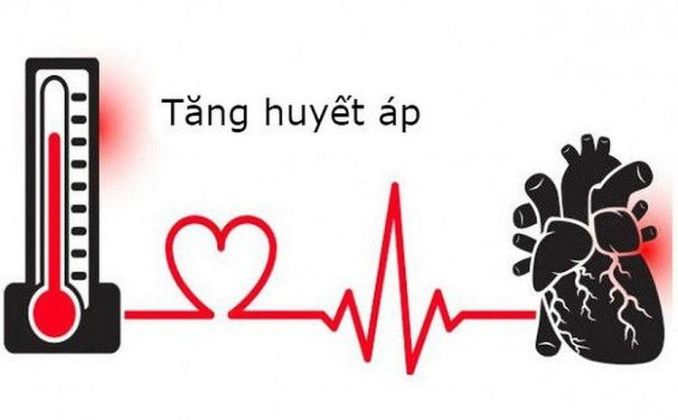 Cao huyết áp